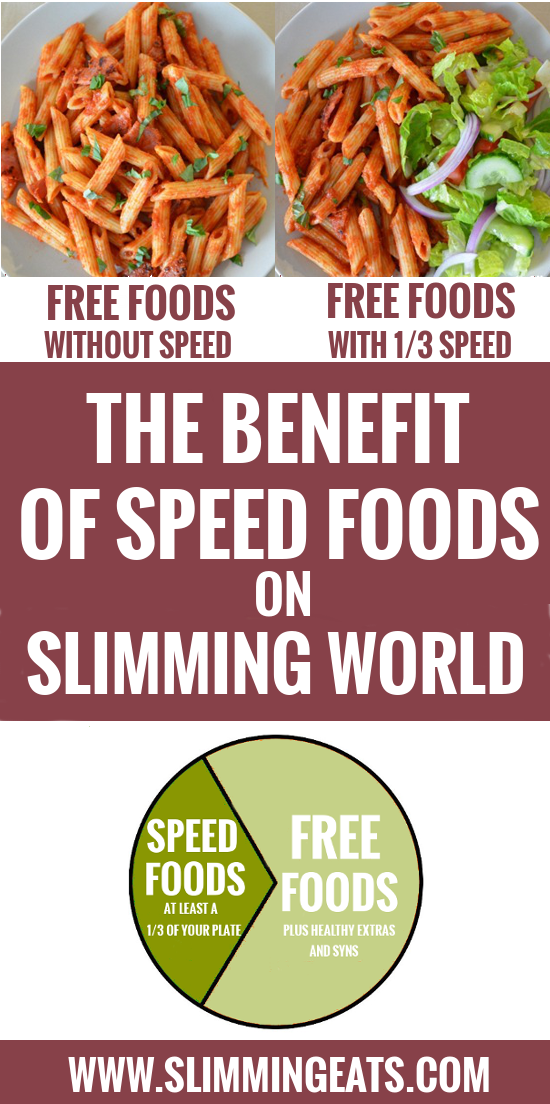 The benefit of speed foods slimming eats slimming world recipes New slimming world products