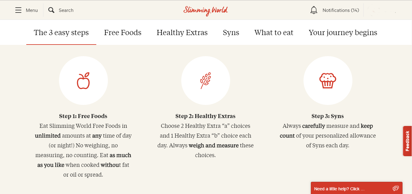 Slimming world review slimming eats slimming world recipes Slimming world slimming world