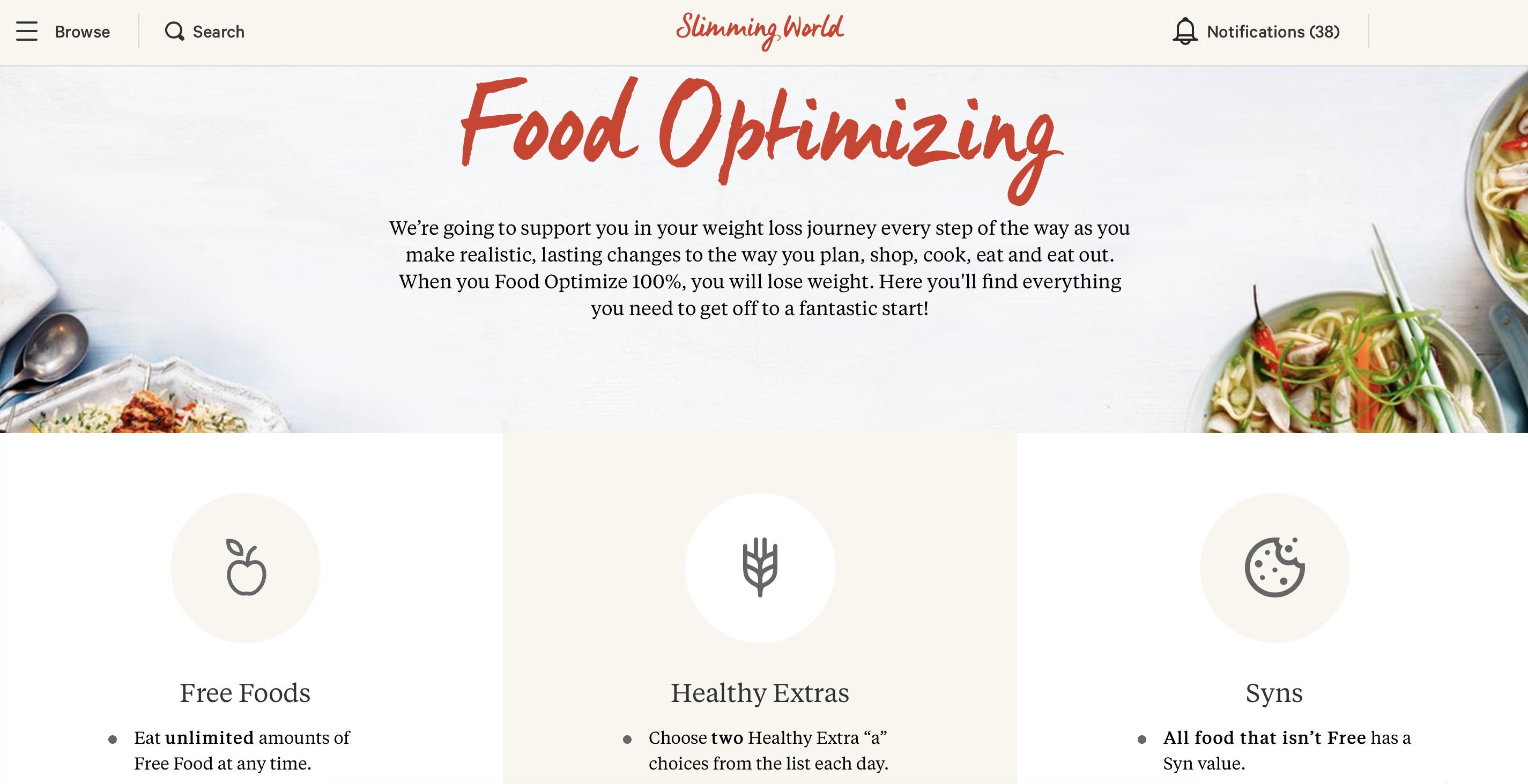 Slimming World USA food optimizing screen on website