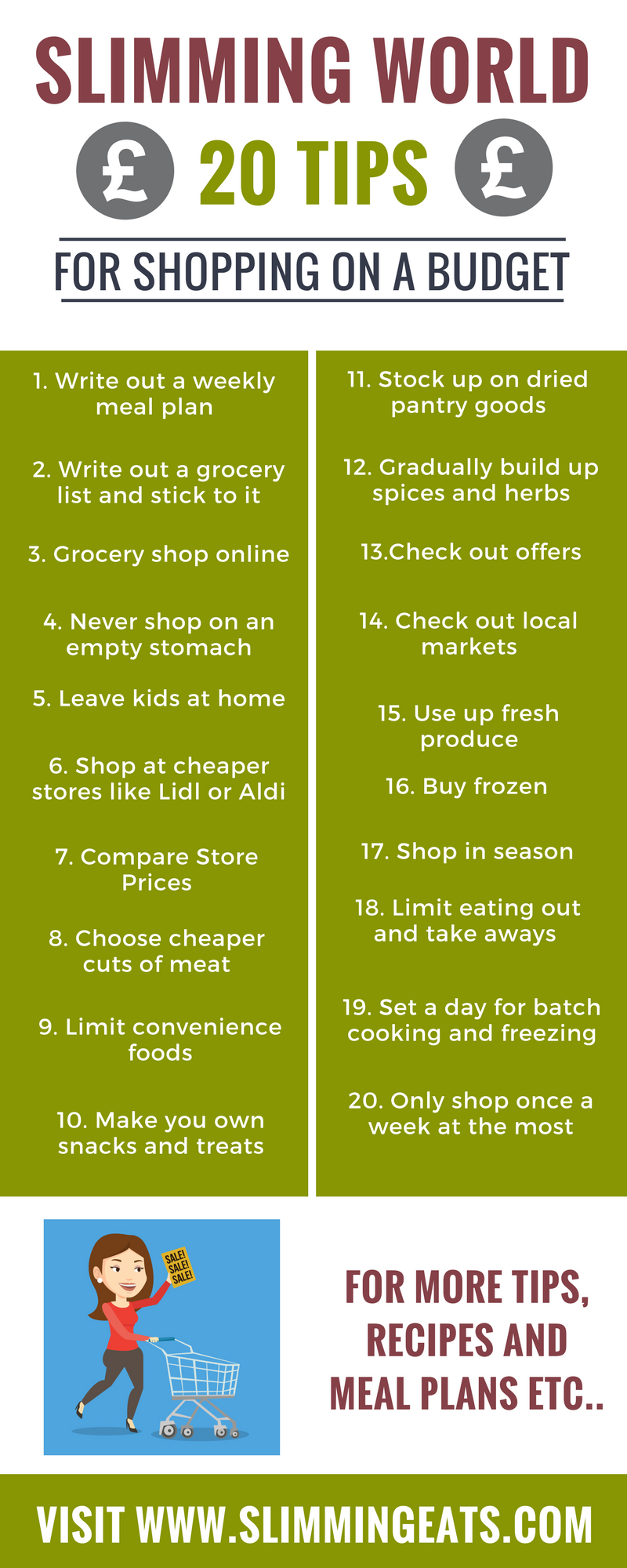 Slimming Eats - 20 Tips for Shopping on a Budget when following Slimming World